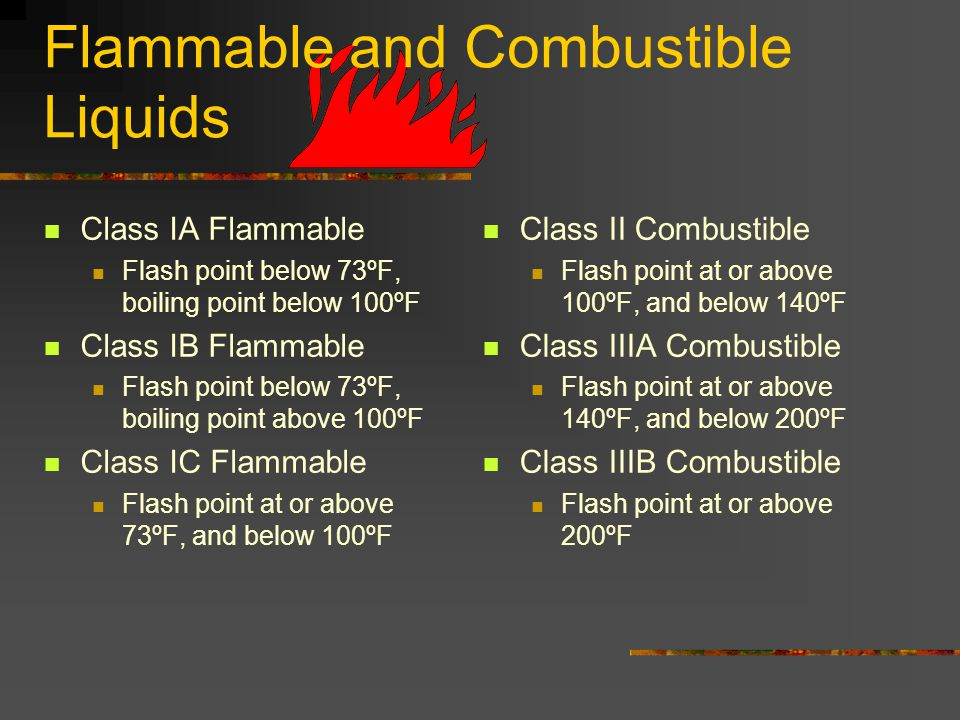 Flammable and Combustible Liquids Class IA Flammable Flash point below 73ºF, boiling point below 100ºF Class IB Flammable Flash point below 73ºF, boiling point above 100ºF Class IC Flammable Flash point at or above 73ºF, and below 100ºF Class II Combustible Flash point at or above 100ºF, and below 140ºF Class IIIA Combustible Flash point at or above 140ºF, and below 200ºF Class IIIB Combustible Flash point at or above 200ºF