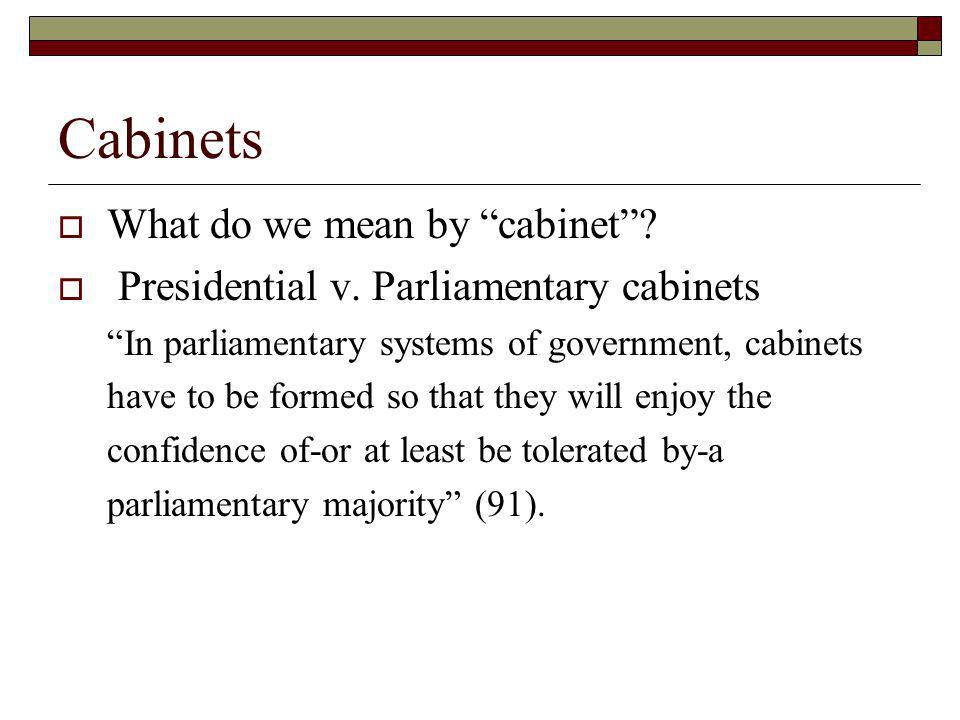 Theories of Cabinet Formation 1.Minimum Winning 2.