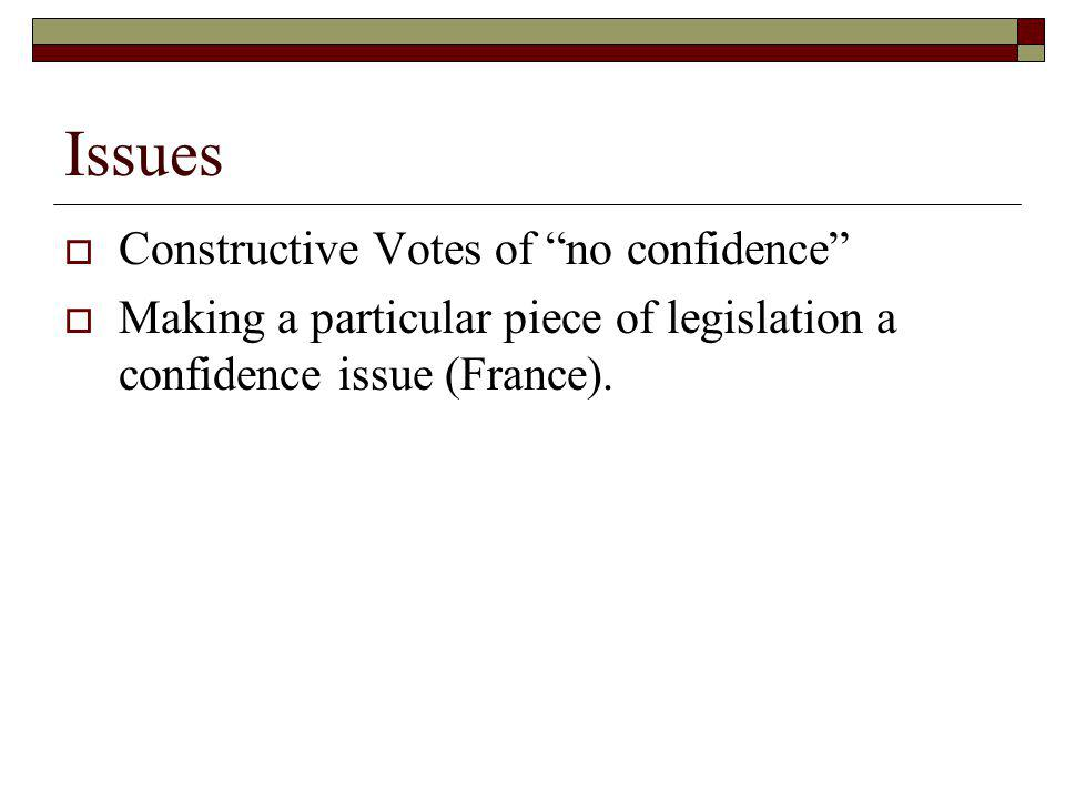 Issues Constructive Votes of no confidence Making a particular piece of legislation a confidence issue (France).