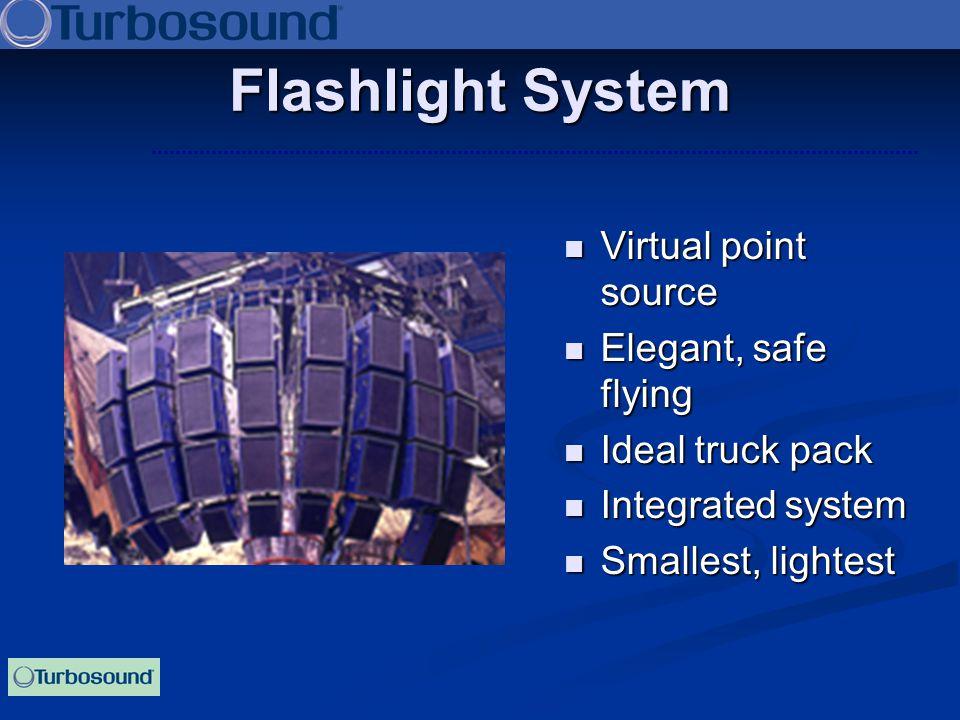 Virtual point source Elegant, safe flying Ideal truck pack Integrated system Smallest, lightest Flashlight System