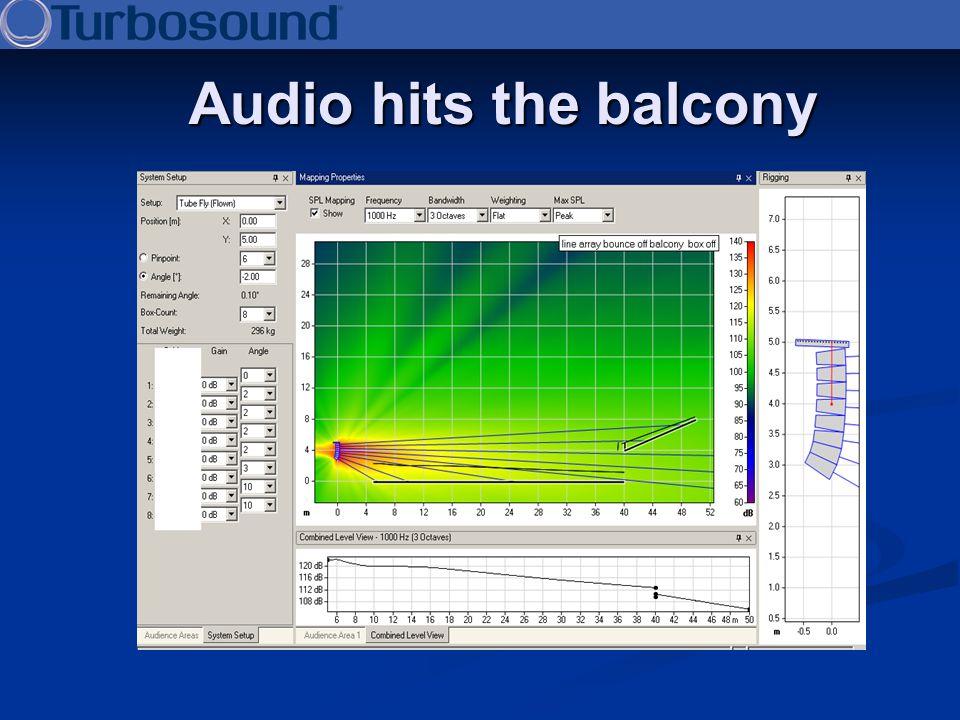 Audio hits the balcony