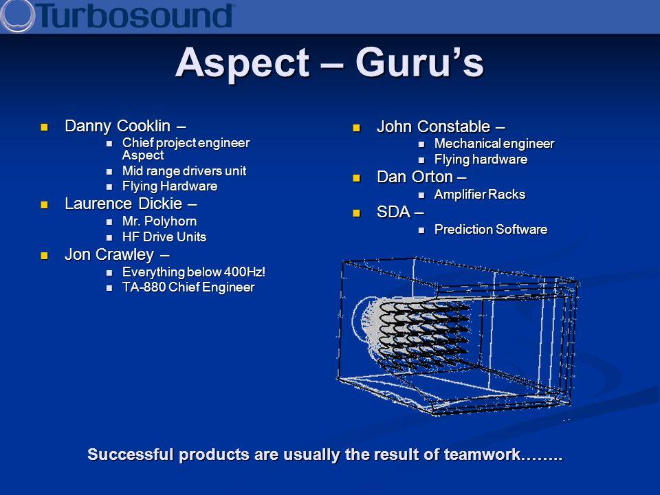 Aspect – Gurus Danny Cooklin – Danny Cooklin – Chief project engineer Aspect Chief project engineer Aspect Mid range drivers unit Mid range drivers un