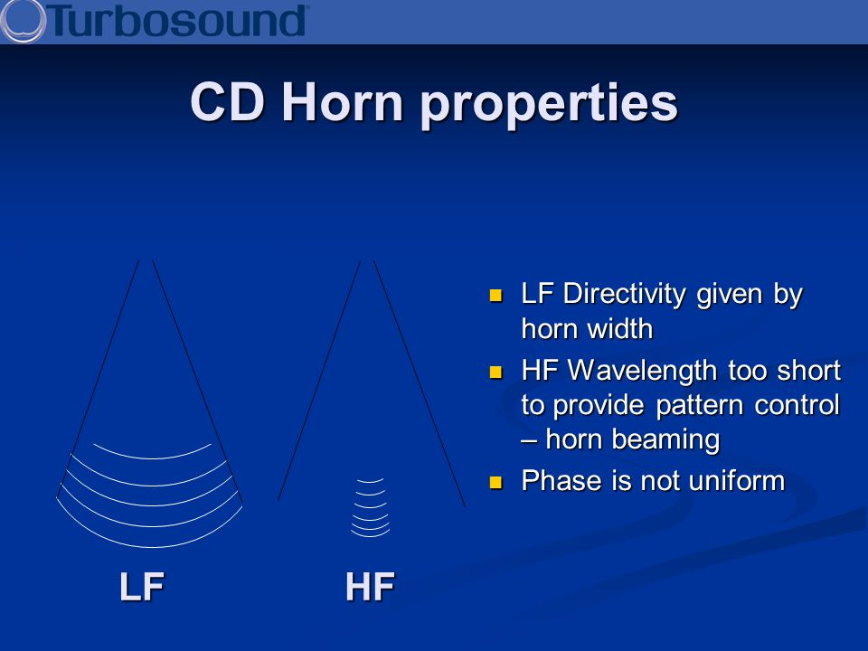 CD Horn properties HFLF LF Directivity given by horn width LF Directivity given by horn width HF Wavelength too short to provide pattern control – hor