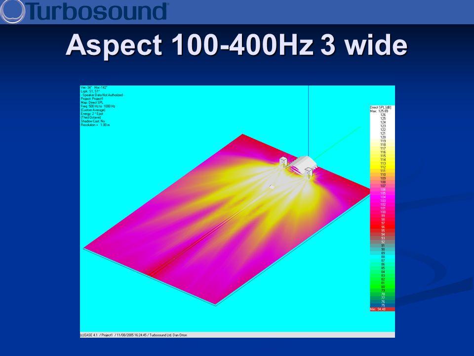 Aspect 100-400Hz 3 wide