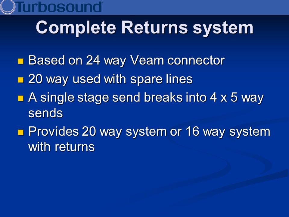 Complete Returns system Based on 24 way Veam connector Based on 24 way Veam connector 20 way used with spare lines 20 way used with spare lines A sing