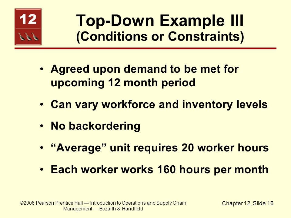 ©2006 Pearson Prentice Hall Introduction to Operations and Supply Chain Management Bozarth & Handfield Chapter 12, Slide 16 Top-Down Example III (Cond
