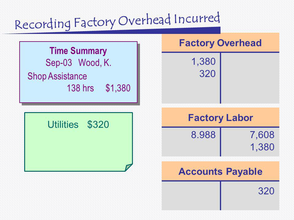 Factory Labor 7,6088.988 Time Summary Sep-03 Wood, K.