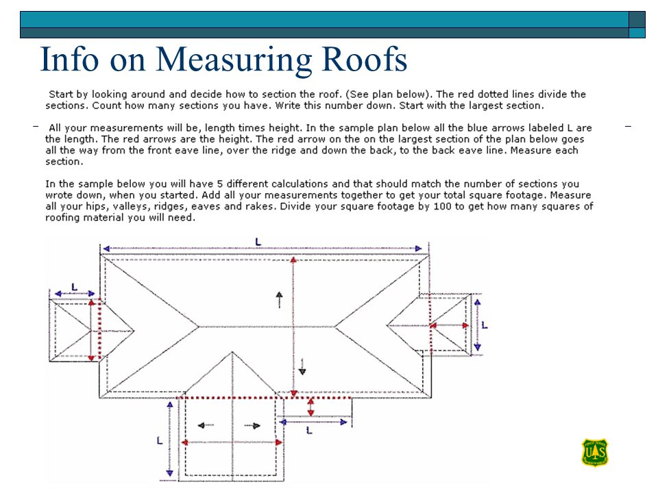 Info on Measuring Roofs