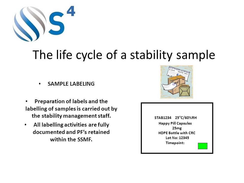 The life cycle of a stability sample SAMPLE LABELING Preparation of labels and the labelling of samples is carried out by the stability management staff.