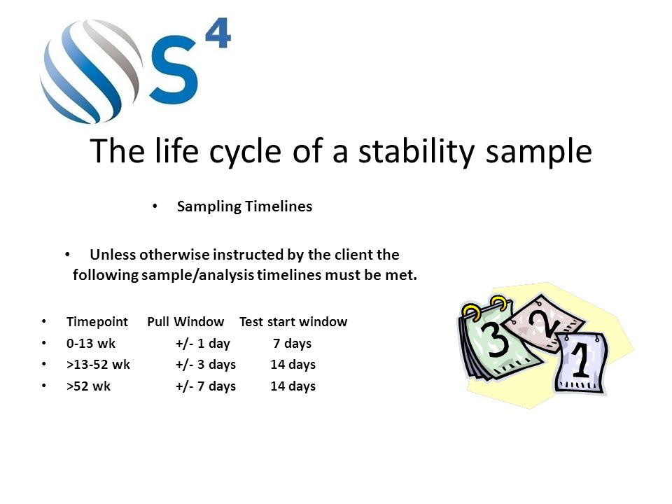 The life cycle of a stability sample Sampling Timelines Unless otherwise instructed by the client the following sample/analysis timelines must be met.