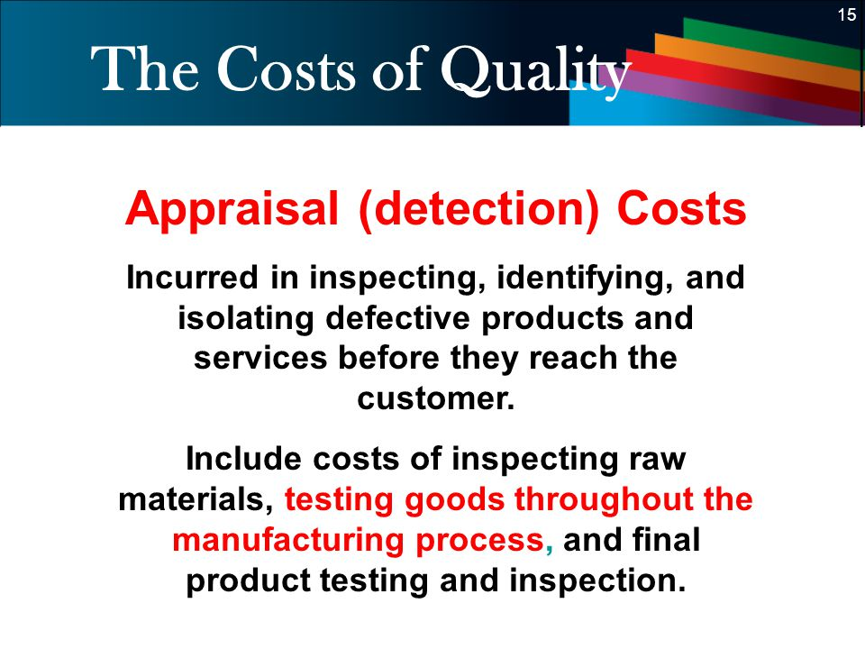 15 The Costs of Quality Appraisal (detection) Costs Incurred in inspecting, identifying, and isolating defective products and services before they rea