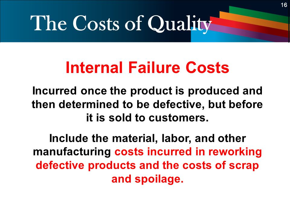 16 The Costs of Quality Internal Failure Costs Incurred once the product is produced and then determined to be defective, but before it is sold to cus