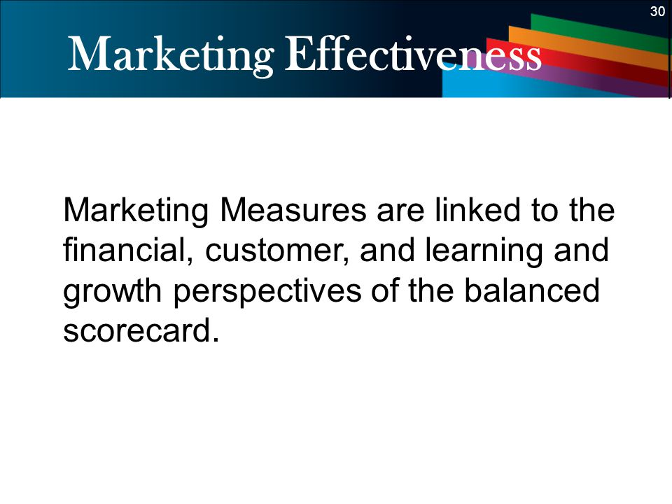 30 Marketing Effectiveness Marketing Measures are linked to the financial, customer, and learning and growth perspectives of the balanced scorecard.