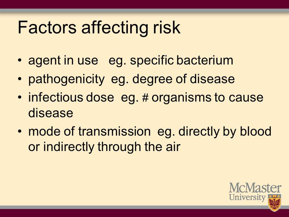 Factors affecting risk techniques in use host range eg.