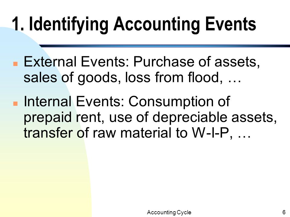 Accounting Cycle46 A.