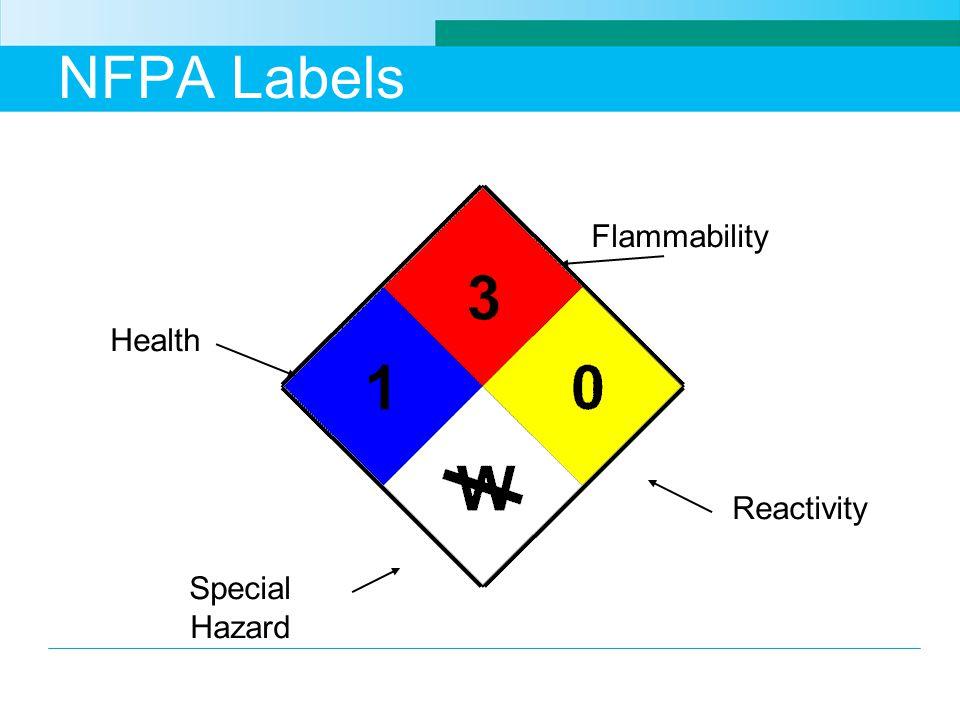 Health Flammability Reactivity Special Hazard