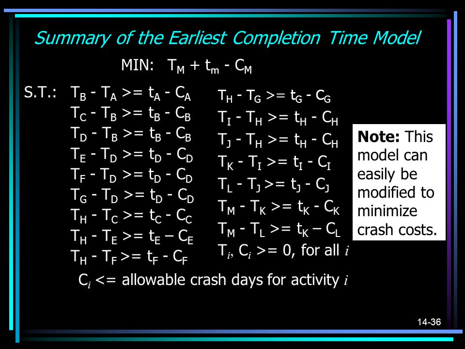 14-36 Summary of the Earliest Completion Time Model S.T.:T B - T A >= t A - C A T C - T B >= t B - C B T D - T B >= t B - C B T E - T D >= t D - C D T