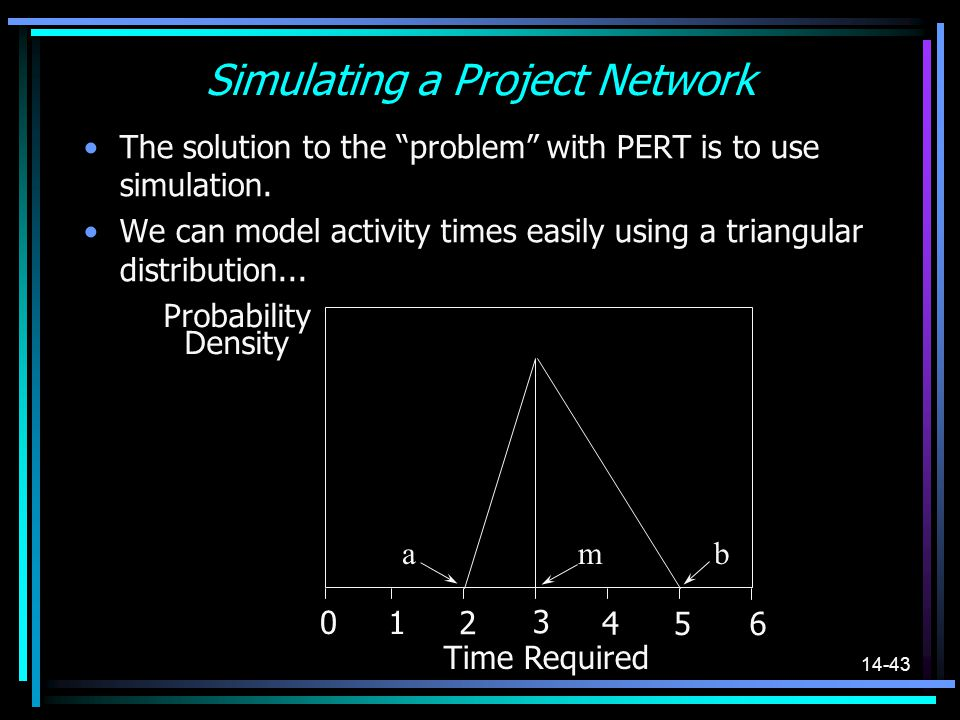 14-43 Simulating a Project Network The solution to the problem with PERT is to use simulation. We can model activity times easily using a triangular d
