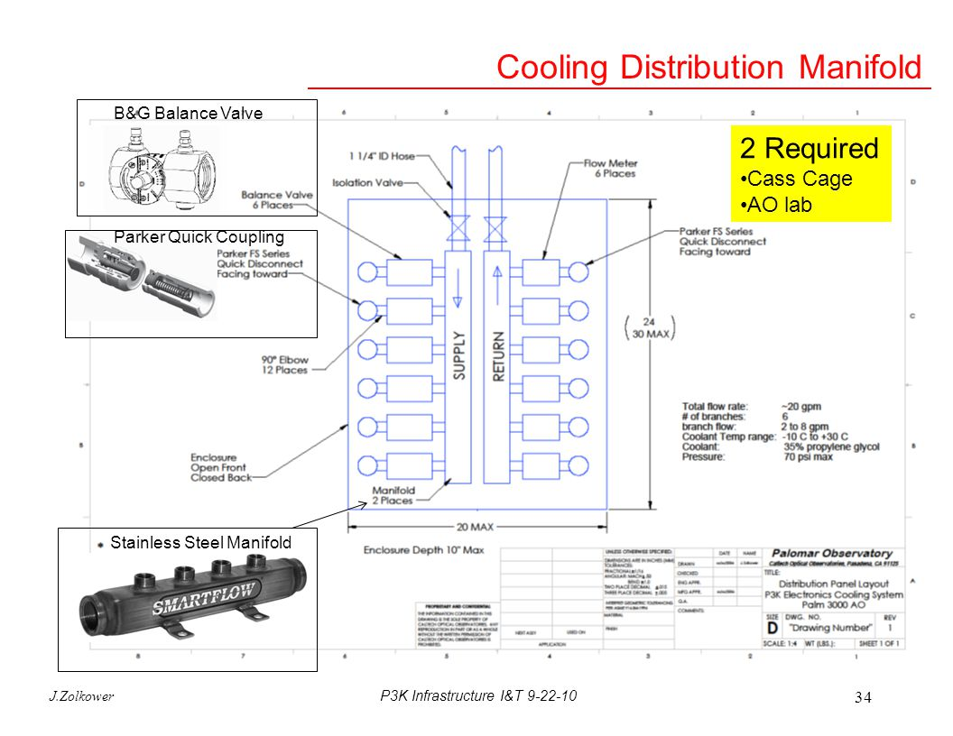 P3K Infrastructure – July 19, 2010 P3K Infrastructure I&T 9-22-10 Cooling Distribution Manifold J.Zolkower 34 2 Required Cass Cage AO lab B&G Balance Valve Parker Quick Coupling Stainless Steel Manifold