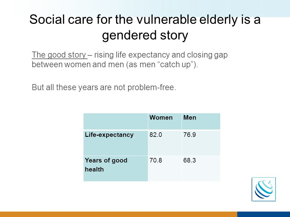 Social care for the vulnerable elderly is a gendered story The good story – rising life expectancy and closing gap between women and men (as men catch up).