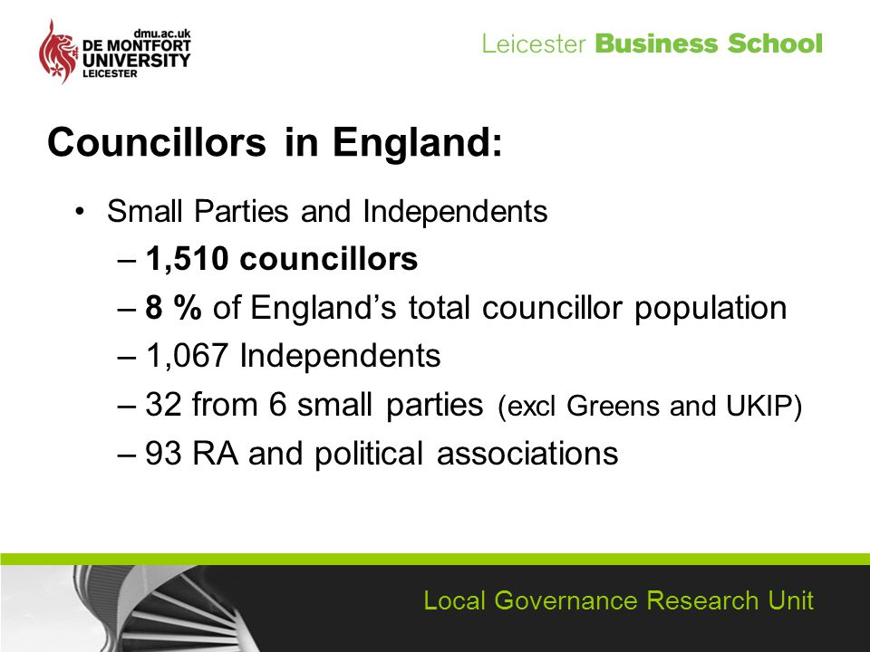 Local Governance Research Unit Councillors in England: Small Parties and Independents –1,510 councillors –8 % of Englands total councillor population –1,067 Independents –32 from 6 small parties (excl Greens and UKIP) –93 RA and political associations