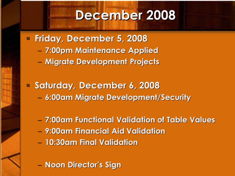 December 2008 Friday, December 5, 2008 – 7:00pm Maintenance Applied – Migrate Development Projects Saturday, December 6, 2008 – 6:00am Migrate Develop