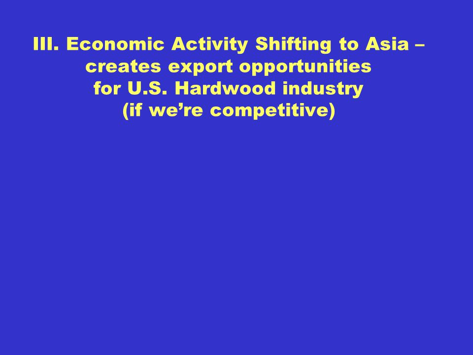 III. Economic Activity Shifting to Asia – creates export opportunities for U.S.