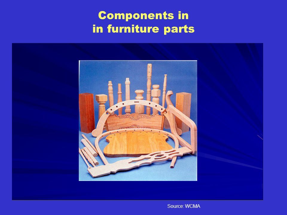 Components in in furniture parts Source: WCMA