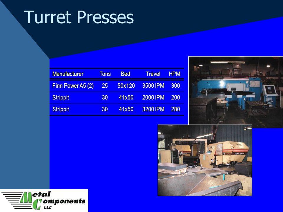 Turret Presses ManufacturerTonsBedTravelHPM Finn Power A5 (2)2550x1203500 IPM300 Strippit3041x502000 IPM200 Strippit3041x503200 IPM280