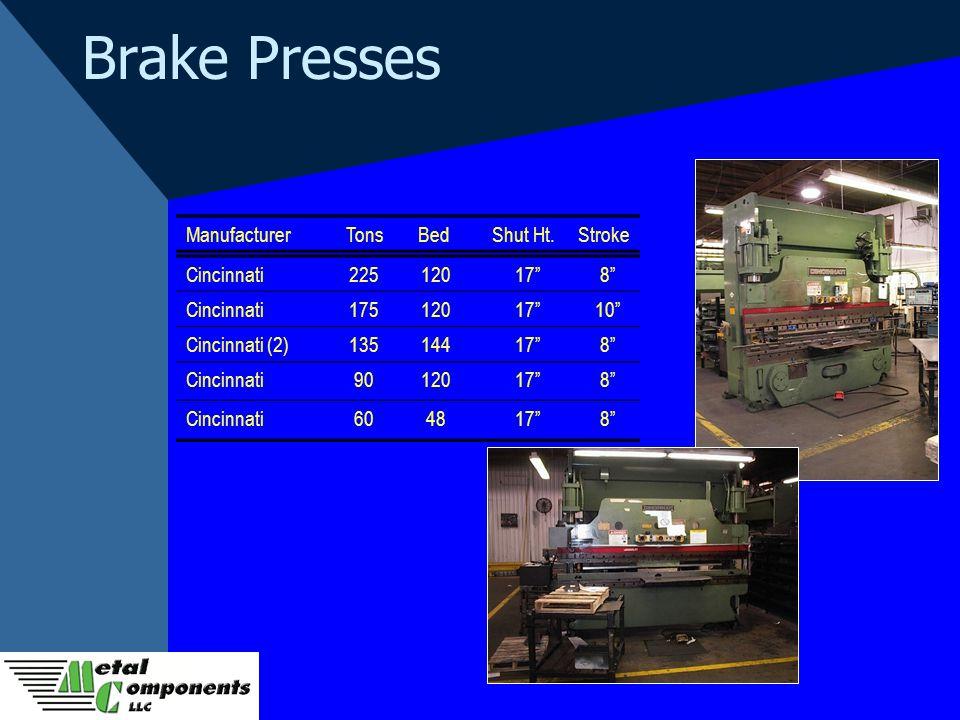 Brake Presses ManufacturerTonsBedShut Ht.Stroke Cincinnati225120178 Cincinnati1751201710 Cincinnati (2)135144178 Cincinnati90120178 Cincinnati6048178