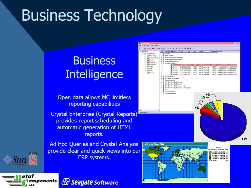 Business Technology Business Intelligence Open data allows MC limitless reporting capabilities Crystal Enterprise (Crystal Reports) provides report scheduling and automatic generation of HTML reports.