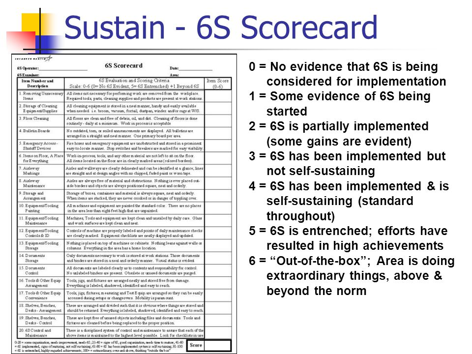 Sustain - 6S Scorecard 0 – 20 = Some organization, needs much improvement 21 – 40 = Signs of 6S in place, good organization, needs more time to mature 41 – 60 = 6S implemented, signs of maturing, not self- sustaining 61 – 80 = 6S implemented, system is self-sustaining 81 – 100 = 6S is entrenched with high achievements 100+ = Extraordinary, over- and-above, outside-the- box