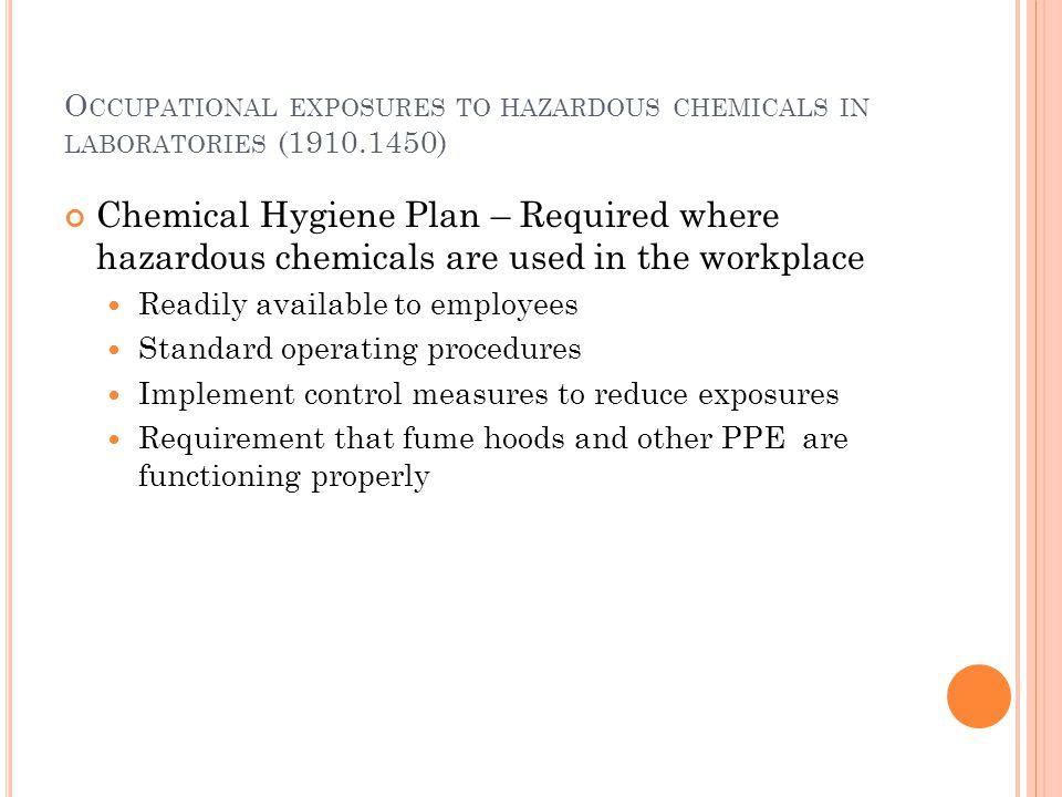 C HEMICAL S TORAGE BASES Ammonium Hydroxide, Potassium Hydroxide, Sodium Hydroxide.