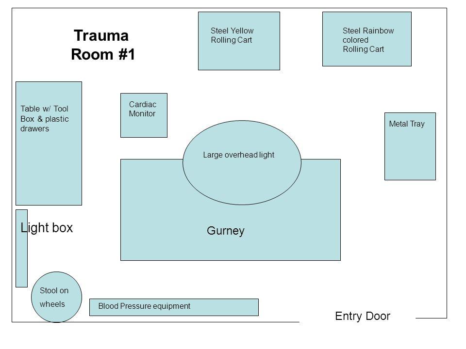 Trauma Room #1 North Wall Steel Yellow Cart Steel Rainbow colored Cart Cardiac Monitor Stool (put on south wall) Table with tool box (on west wall) Cardiac Monitor
