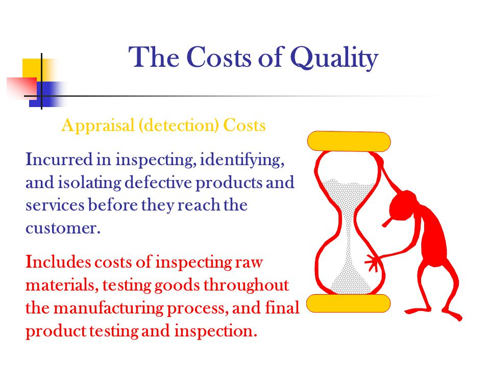 The Costs of Quality Appraisal (detection) Costs Incurred in inspecting, identifying, and isolating defective products and services before they reach