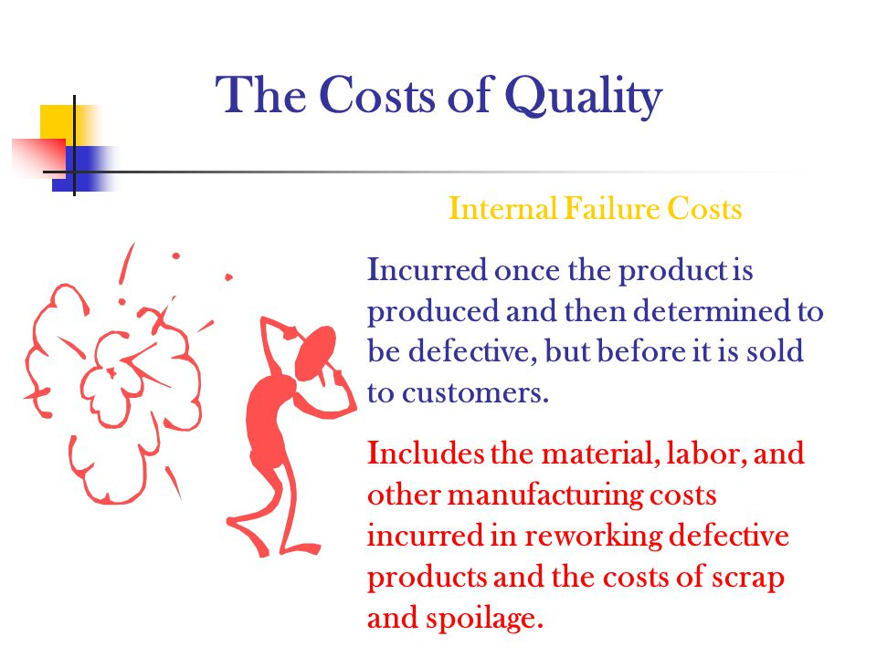 The Costs of Quality Internal Failure Costs Incurred once the product is produced and then determined to be defective, but before it is sold to custom