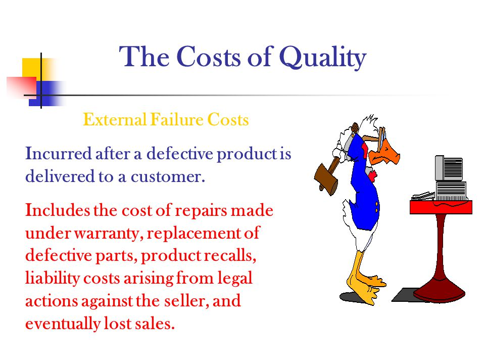 The Costs of Quality External Failure Costs Incurred after a defective product is delivered to a customer. Includes the cost of repairs made under war