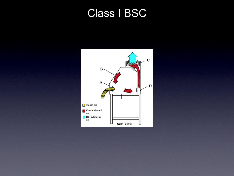 Class I BSC