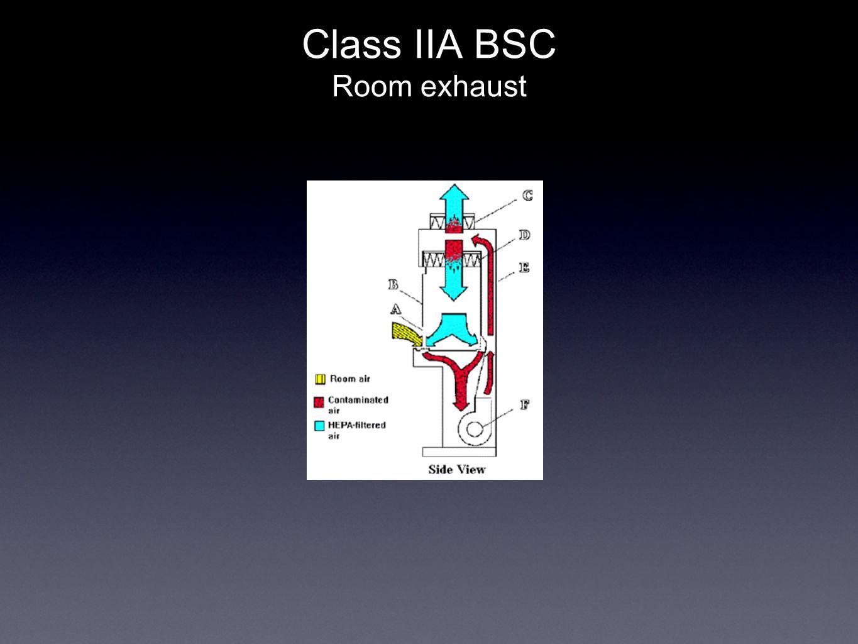 Class IIA BSC Room exhaust