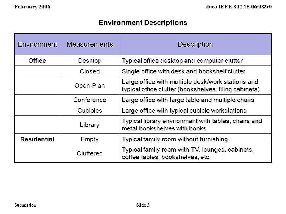 February 2006 Slide 3 doc.: IEEE 802.15-06/083r0 Submission Environment Descriptions EnvironmentMeasurementsDescription OfficeDesktop Typical office d
