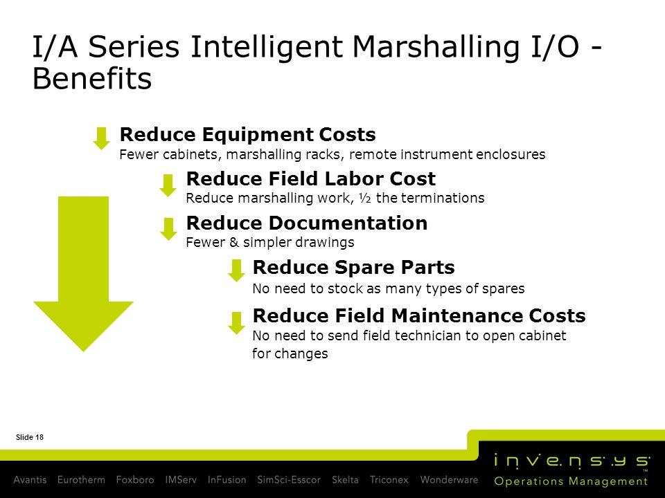 Slide 18 I/A Series Intelligent Marshalling I/O - Benefits Reduce Equipment Costs Fewer cabinets, marshalling racks, remote instrument enclosures Redu