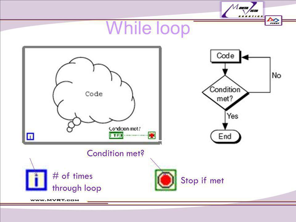 Condition met Stop if met # of times through loop While loop
