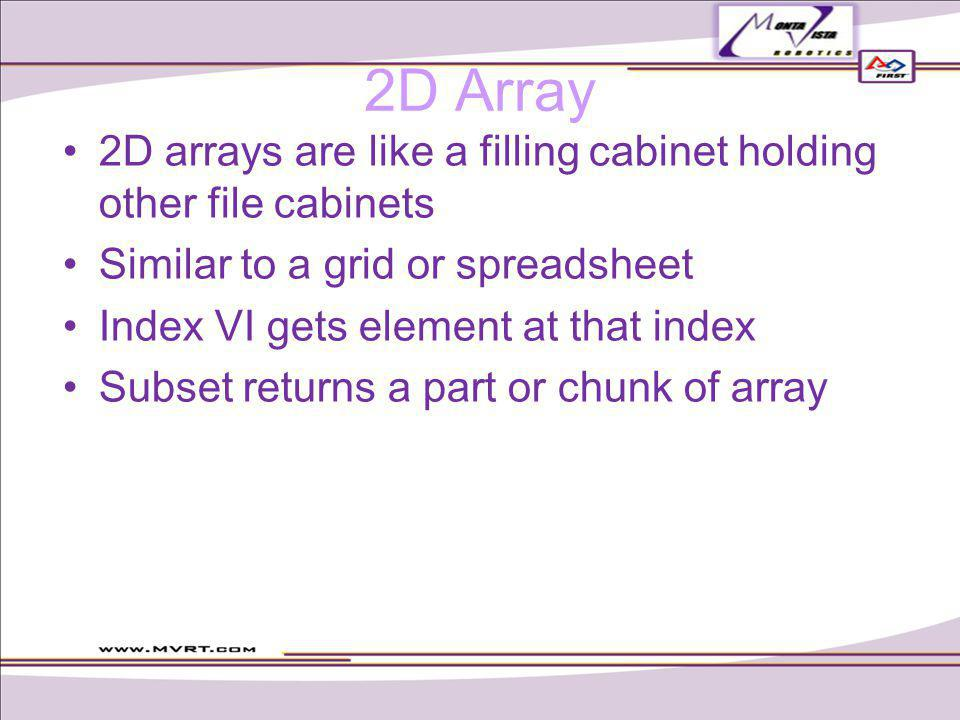 2D arrays are like a filling cabinet holding other file cabinets Similar to a grid or spreadsheet Index VI gets element at that index Subset returns a part or chunk of array 2D Array