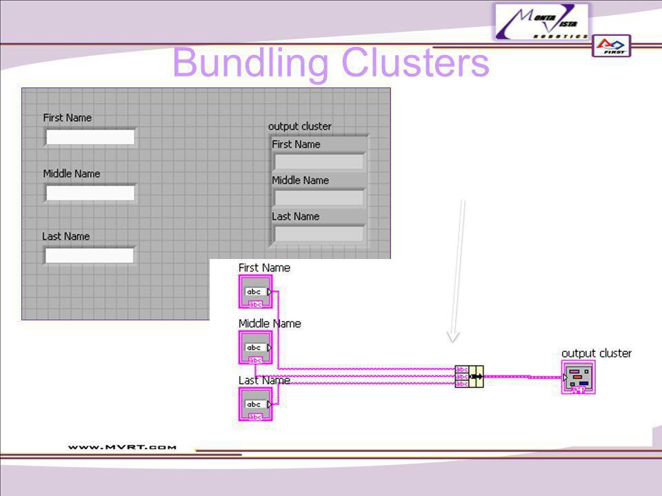 Bundling Clusters