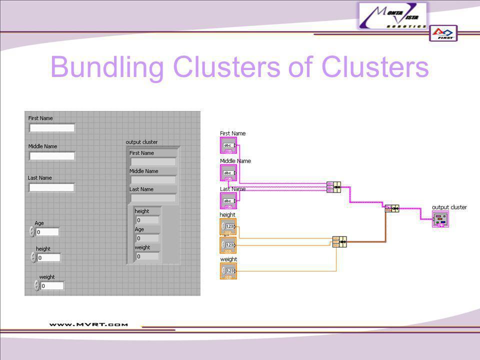 Bundling Clusters of Clusters
