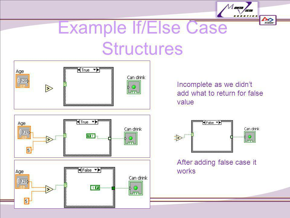 Another way And and Or are in Boolean panel Example If/Else Case Structures
