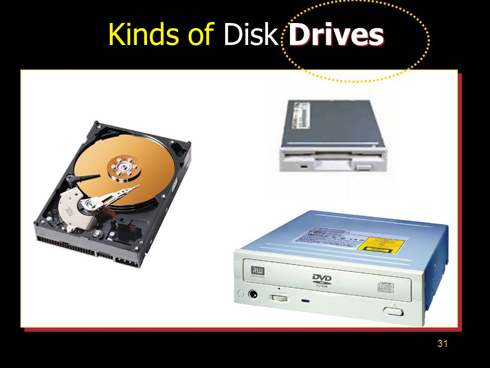 31 Drives Kinds of Disk Drives