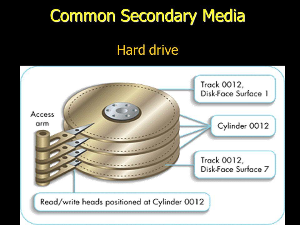 34 Hard drive Common Secondary Media