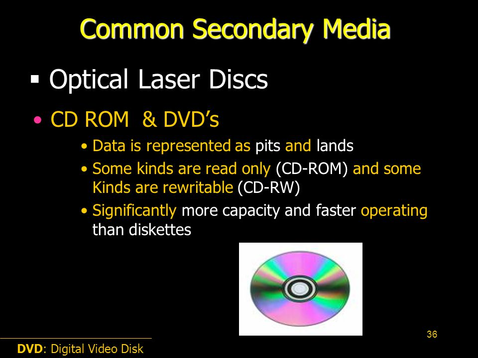 36 Optical Laser Discs CD ROM & DVDs Data is represented as pits and lands Some kinds are read only (CD-ROM) and some Kinds are rewritable (CD-RW) Sig