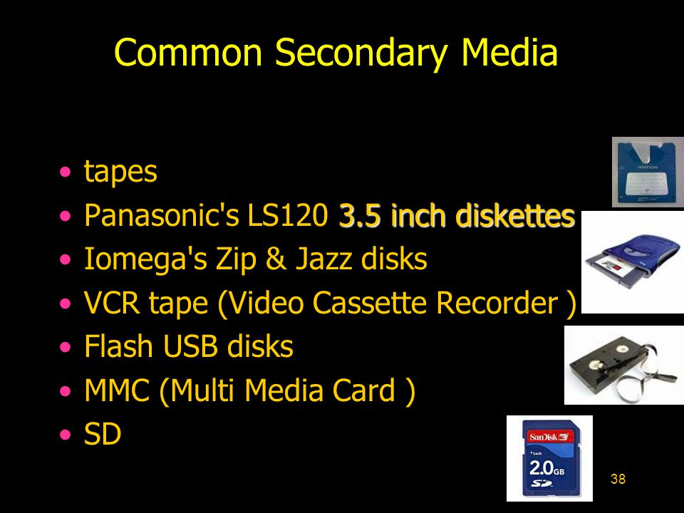 38 tapes 3.5 inch diskettesPanasonic's LS120 3.5 inch diskettes Iomega's Zip & Jazz disks VCR tape (Video Cassette Recorder ) Flash USB disks MMC (Mul